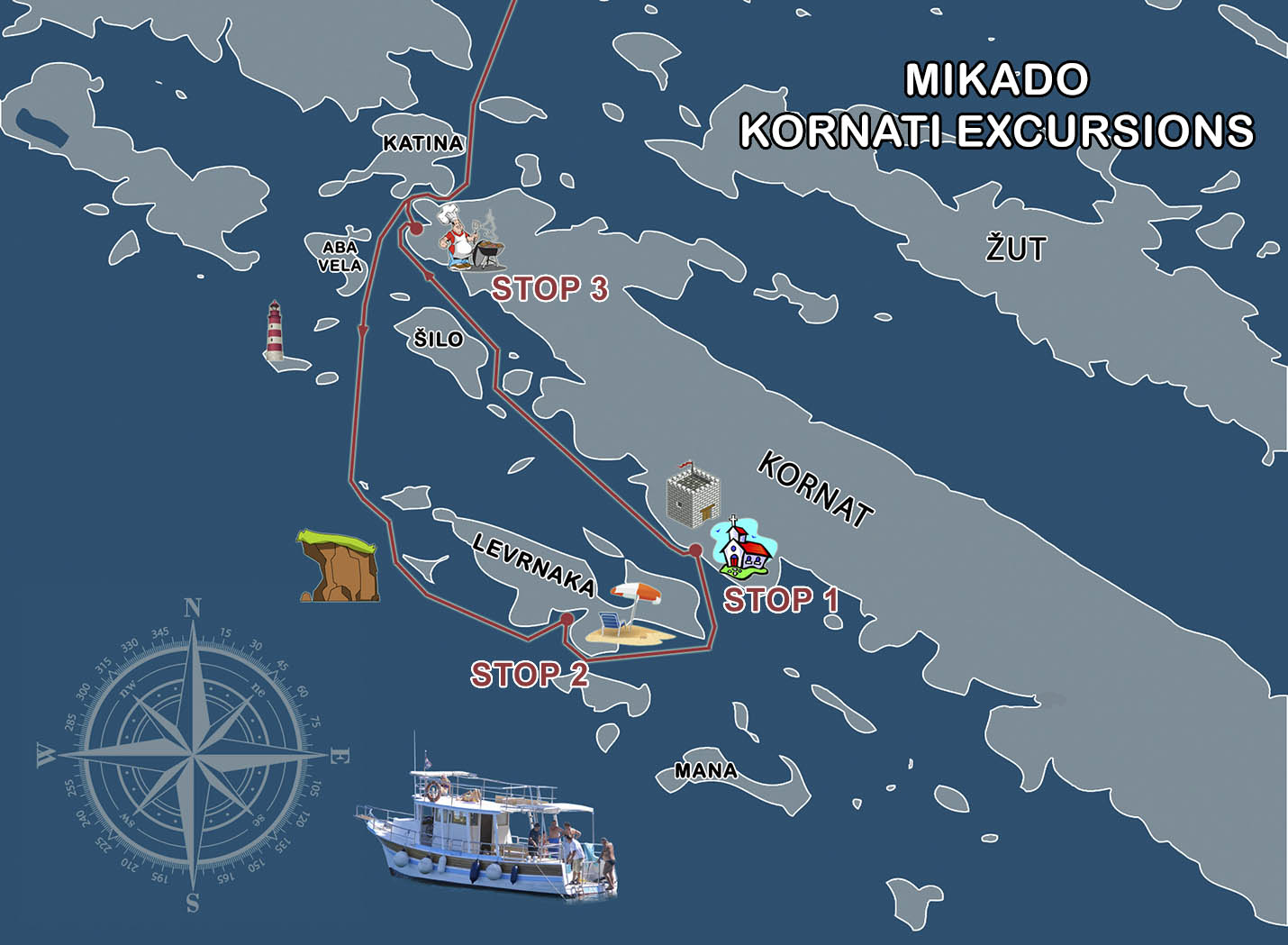 Kornati excursions route